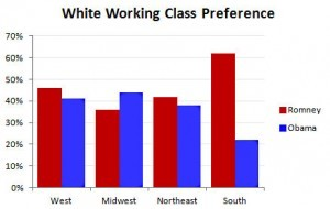 white_working_class_romney_obama